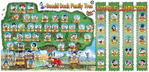 donald duck family trree