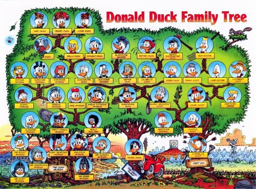 family tree donald ducl